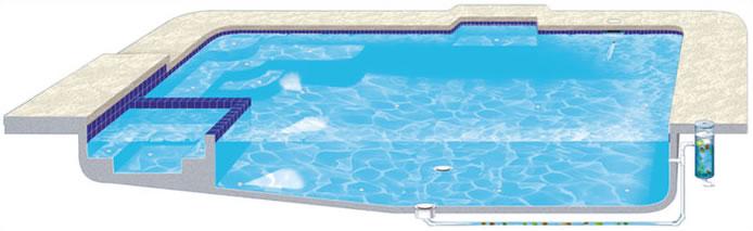 Rainbow Pool Products